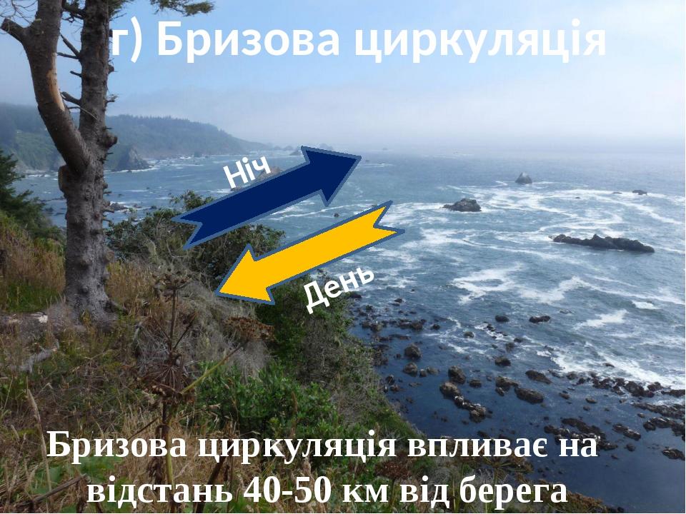 г) Бризова циркуляція День Ніч Бризова циркуляція впливає на відстань 40-50 км від берега