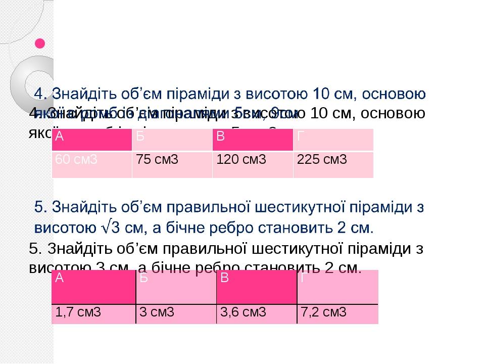 А Б В Г 60 см3 75 см3 120 см3 225см3 А Б В Г 1,7см3 3 см3 3,6 см3 7,2 см3