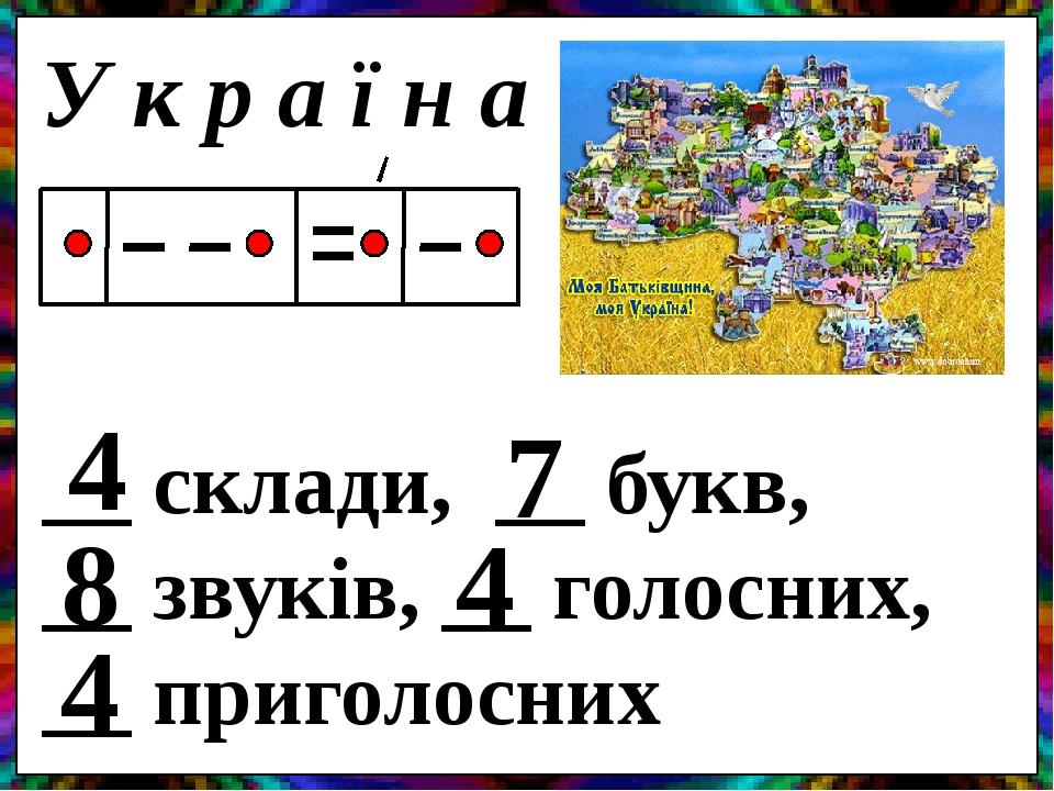 - __ склади, __ букв, __ звуків, __ голосних, __ приголосних У к р а ї н а 4 7 8 4 4