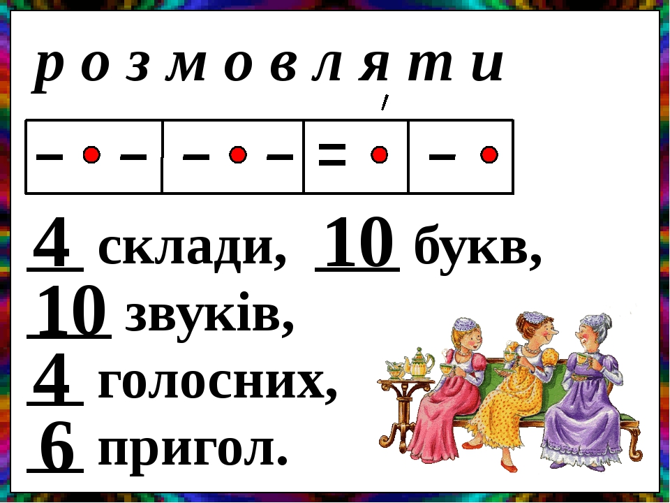 р о з м о в л я т и __ склади, ___ букв, ___ звуків, __ голосних, __ пригол. 4 10 10 4 6
