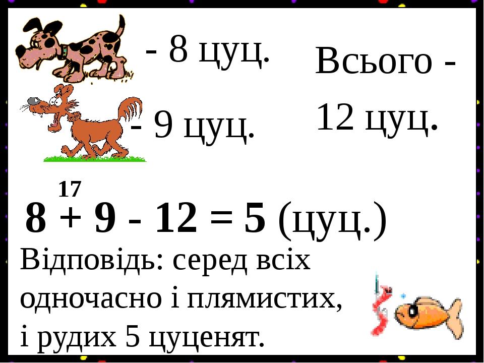 - 8 цуц. - 9 цуц. Всього - 12 цуц. 8 + 9 - 12 = 17 5 (цуц.) Відповідь: серед всіх одночасно і плямистих, і рудих 5 цуценят.