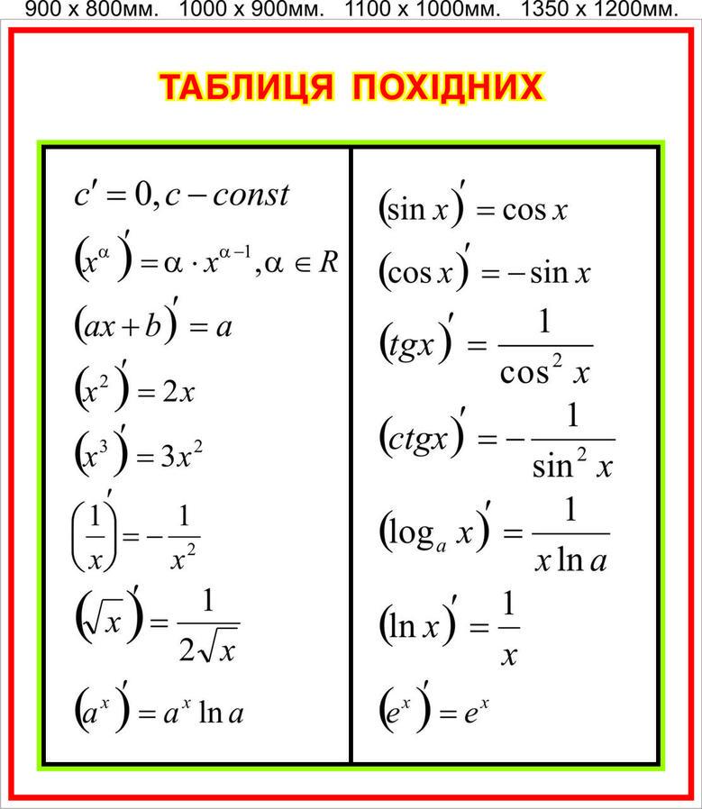 """Стенд """"Таблиця похідних"""", цена 390 грн., купить в Харькове — Prom ..."""