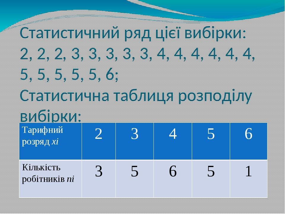 Статистичний ряд цієї вибірки: 2, 2, 2, 3, 3, 3, 3, 3, 4, 4, 4, 4, 4, 4, 5, 5, 5, 5, 5, 6; Статистична таблиця розподілу вибірки: Тарифний розрядхі...