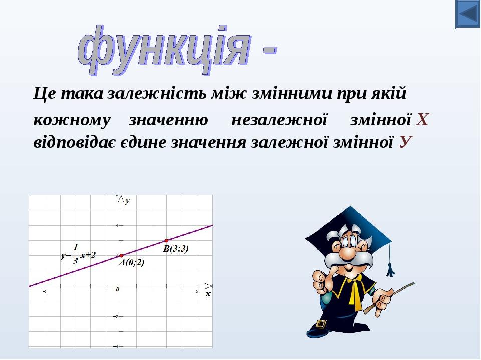 Це така залежність між змінними при якій кожному значенню незалежної змінної Х відповідає єдине значення залежної змінної У