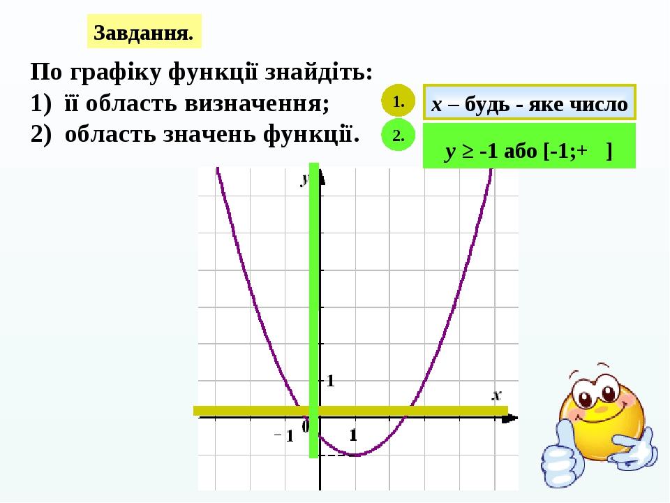 Завдання. По графіку функції знайдіть: 1) її область визначення; 2) область значень функції. 1. х – будь - яке число 2. у ≥ -1 або [-1;+ထဲ]