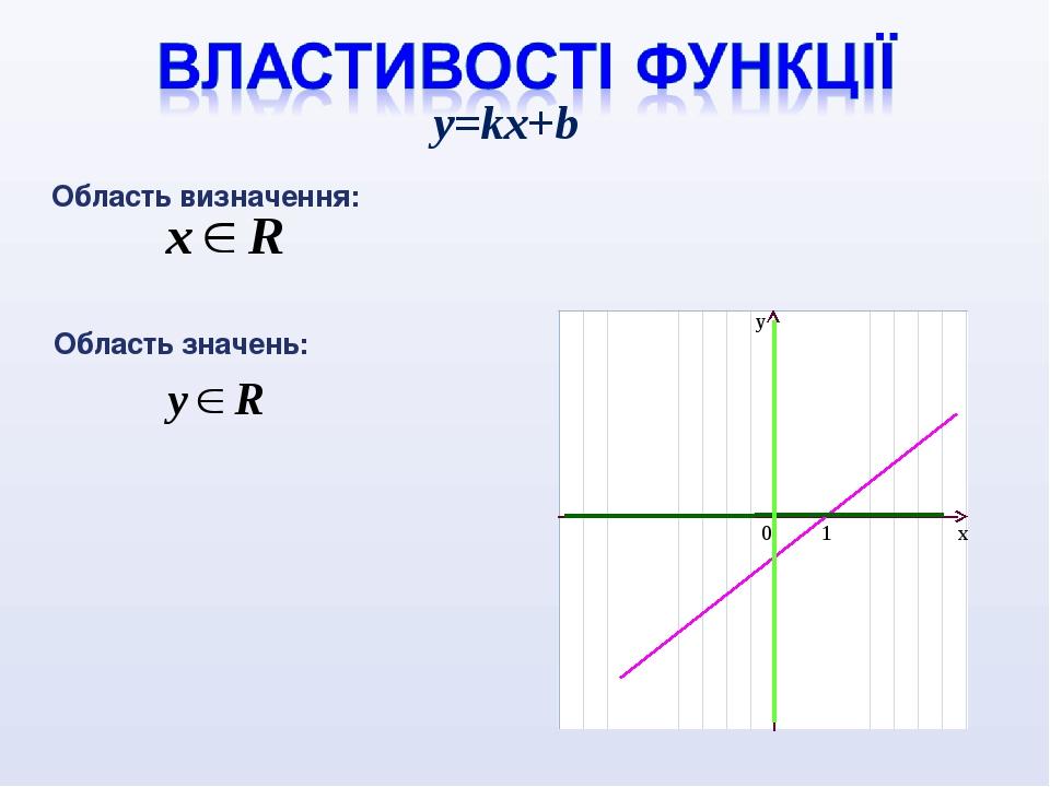 Область визначення: Область значень: y=kx+b
