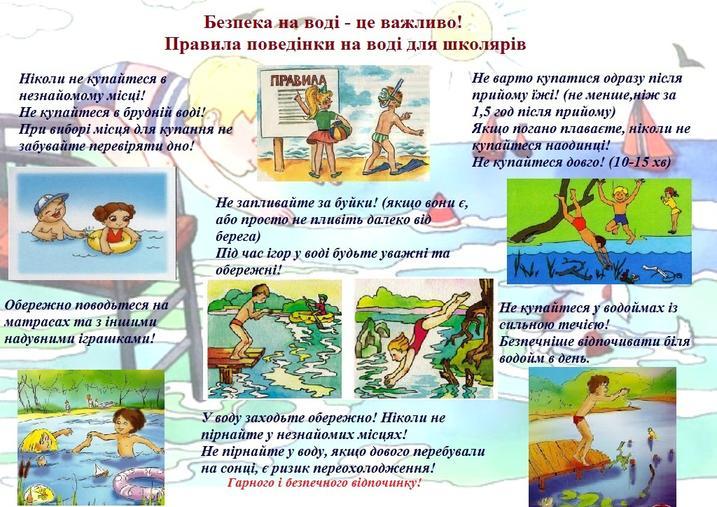 """Правила поведінки на воді"""""""
